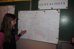 Spotkanie z genealogią